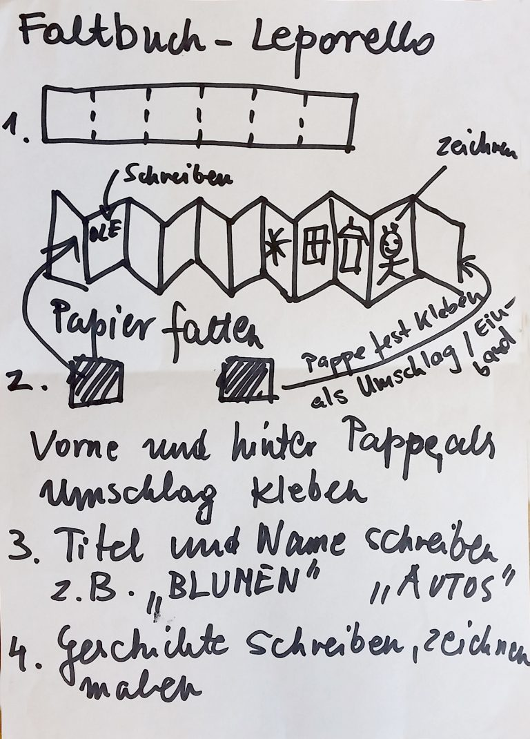 Leporello-Faltbuch